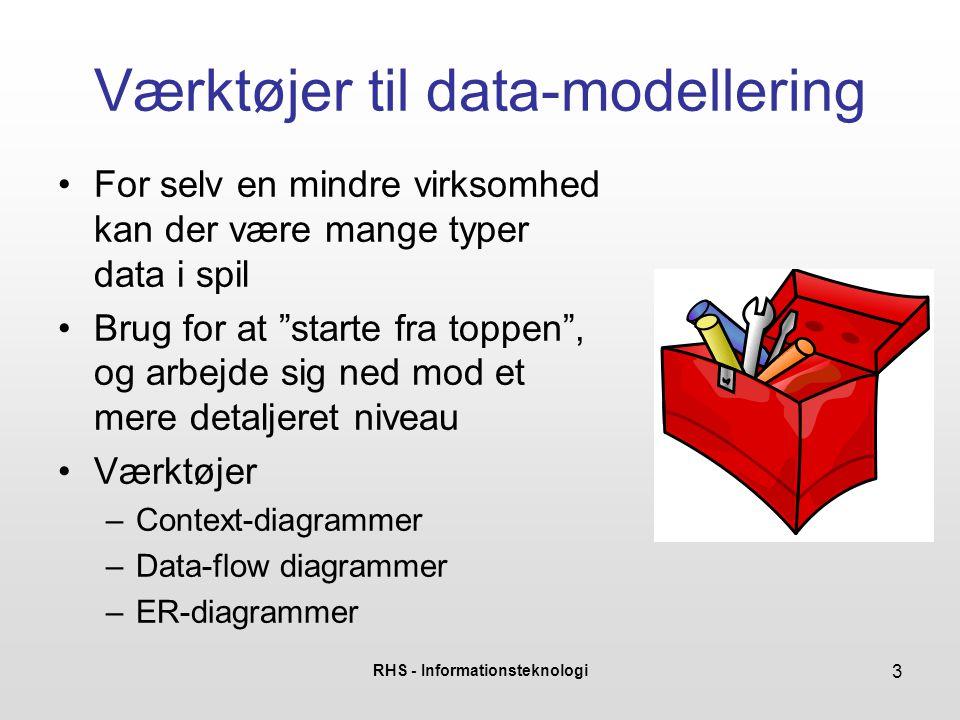 Værktøjer til data-modellering