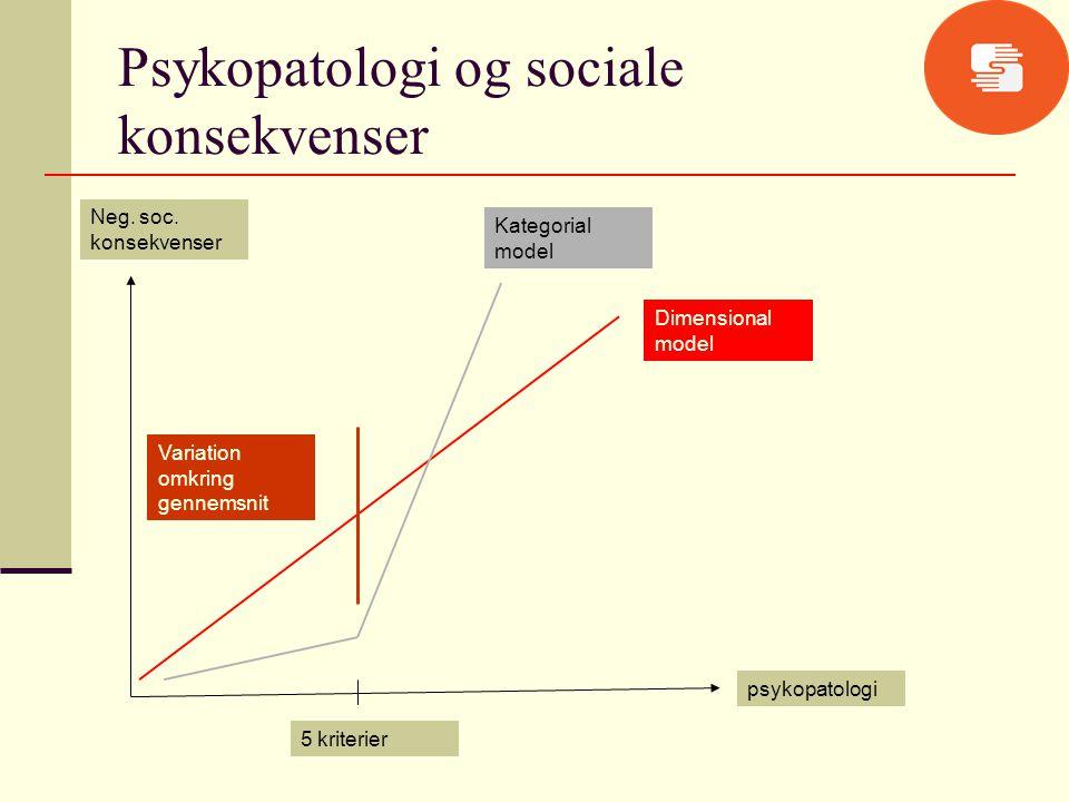 Psykopatologi og sociale konsekvenser
