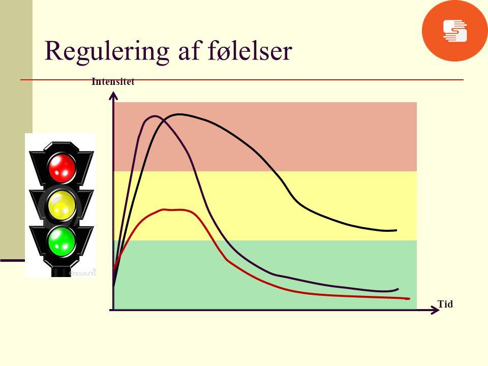 Regulering af følelser