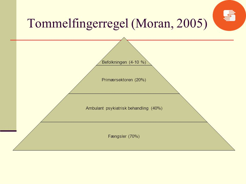 Tommelfingerregel (Moran, 2005)