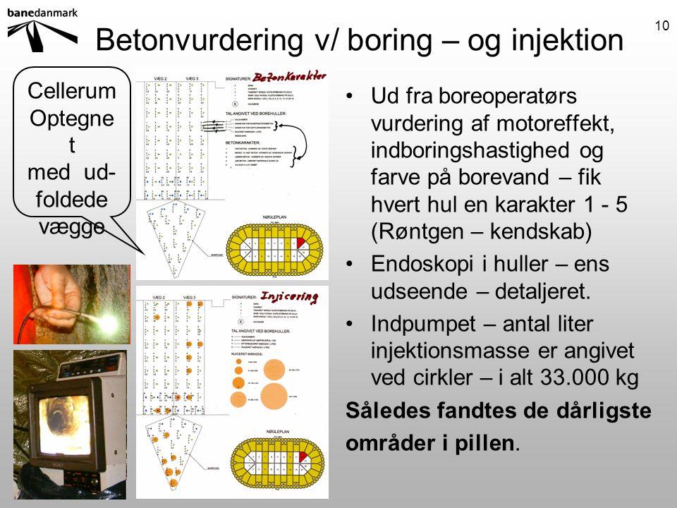 Betonvurdering v/ boring – og injektion