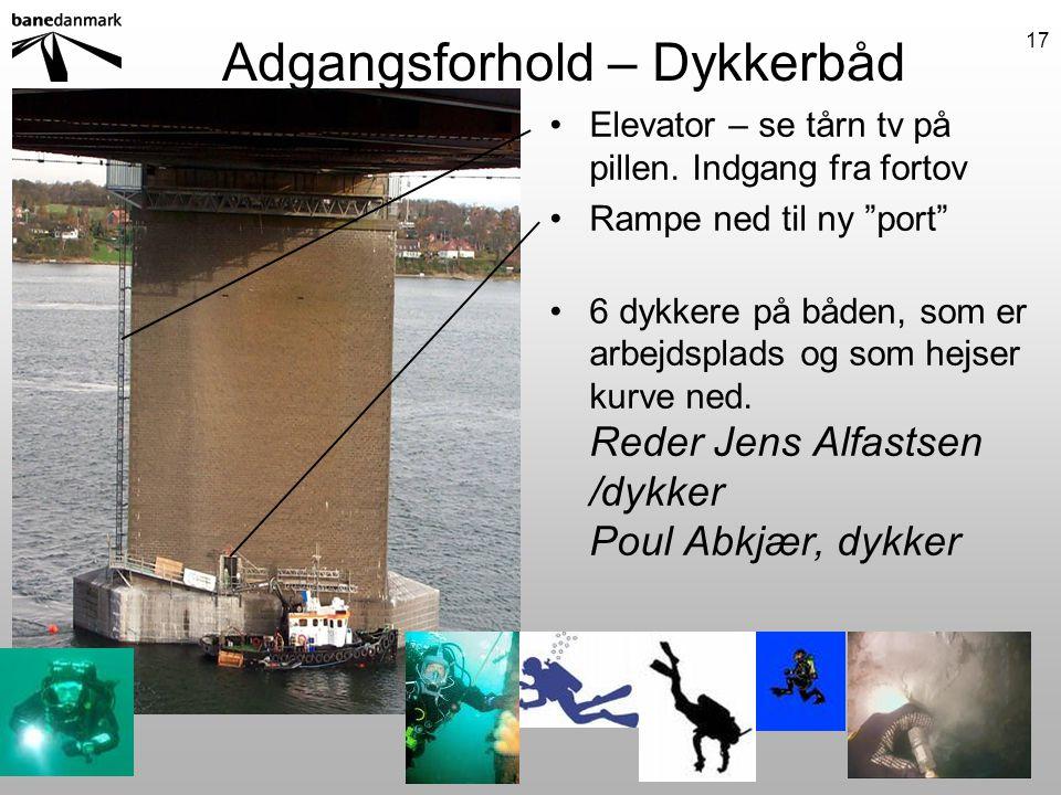 Adgangsforhold – Dykkerbåd