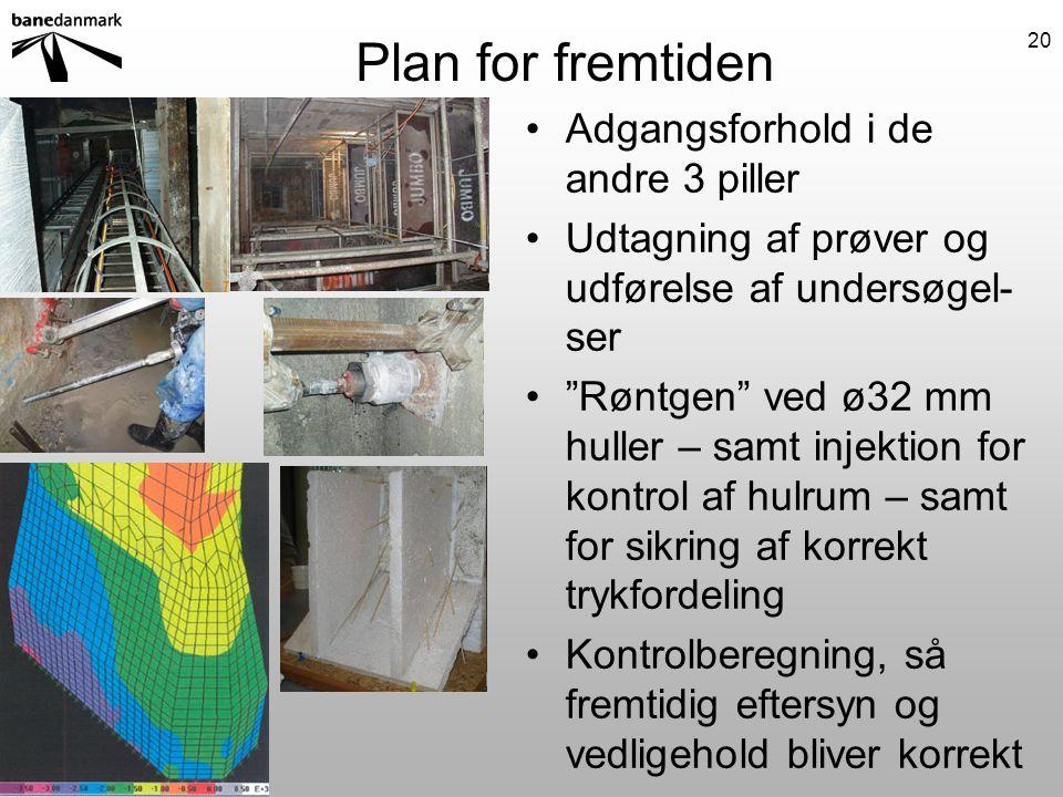 Plan for fremtiden Adgangsforhold i de andre 3 piller