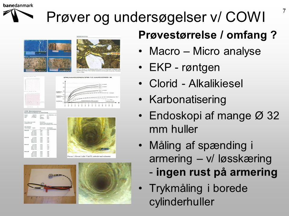 Prøver og undersøgelser v/ COWI