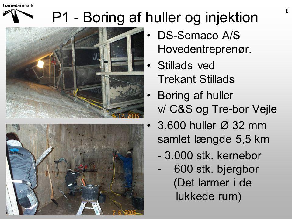 P1 - Boring af huller og injektion