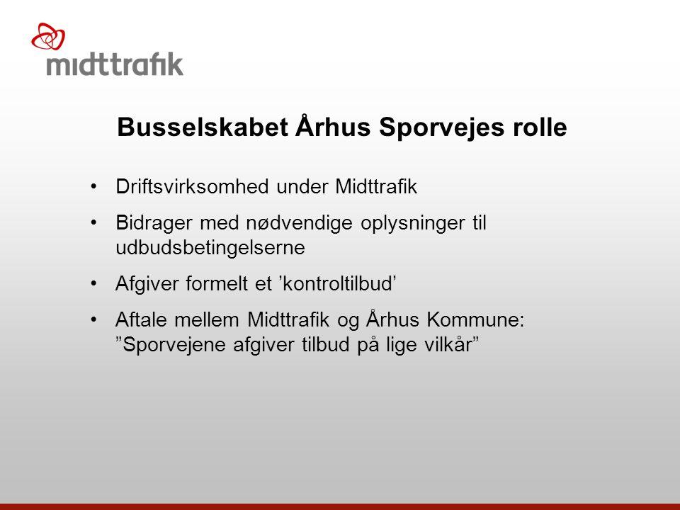 Busselskabet Århus Sporvejes rolle