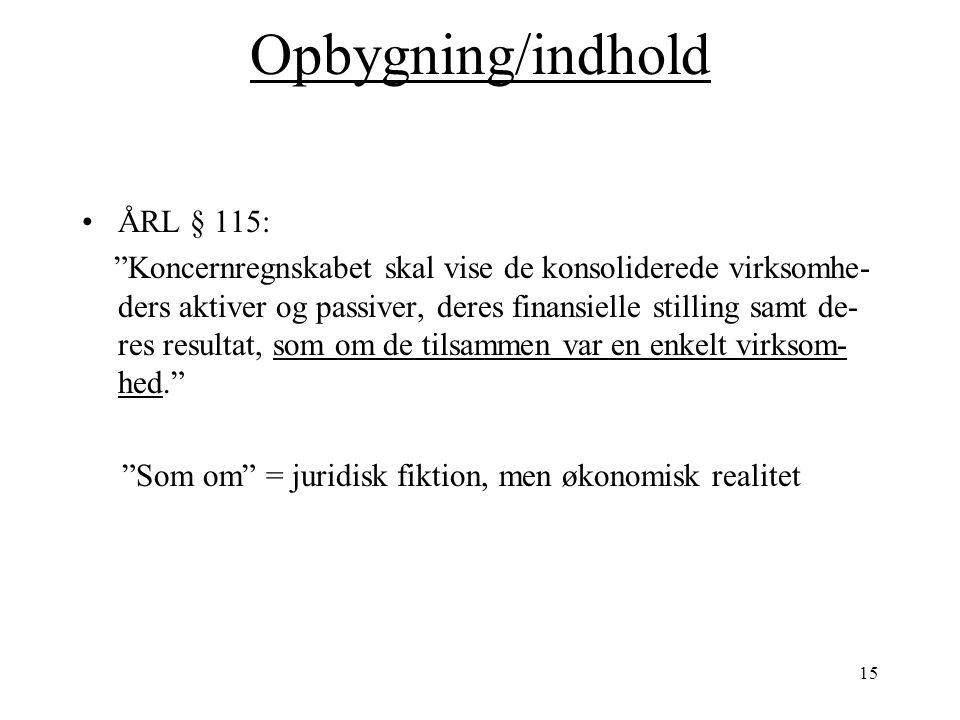 Opbygning/indhold ÅRL § 115: