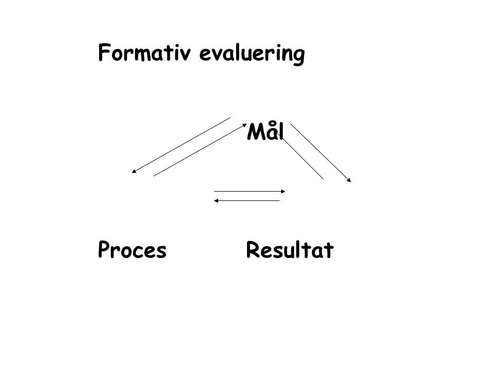 Formativ evaluering Mål Proces Resultat
