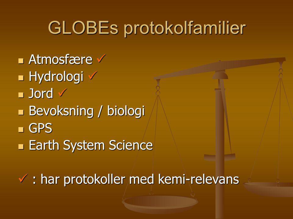 GLOBEs protokolfamilier