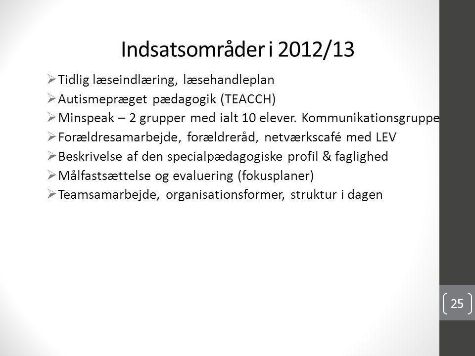 Indsatsområder i 2012/13 Tidlig læseindlæring, læsehandleplan