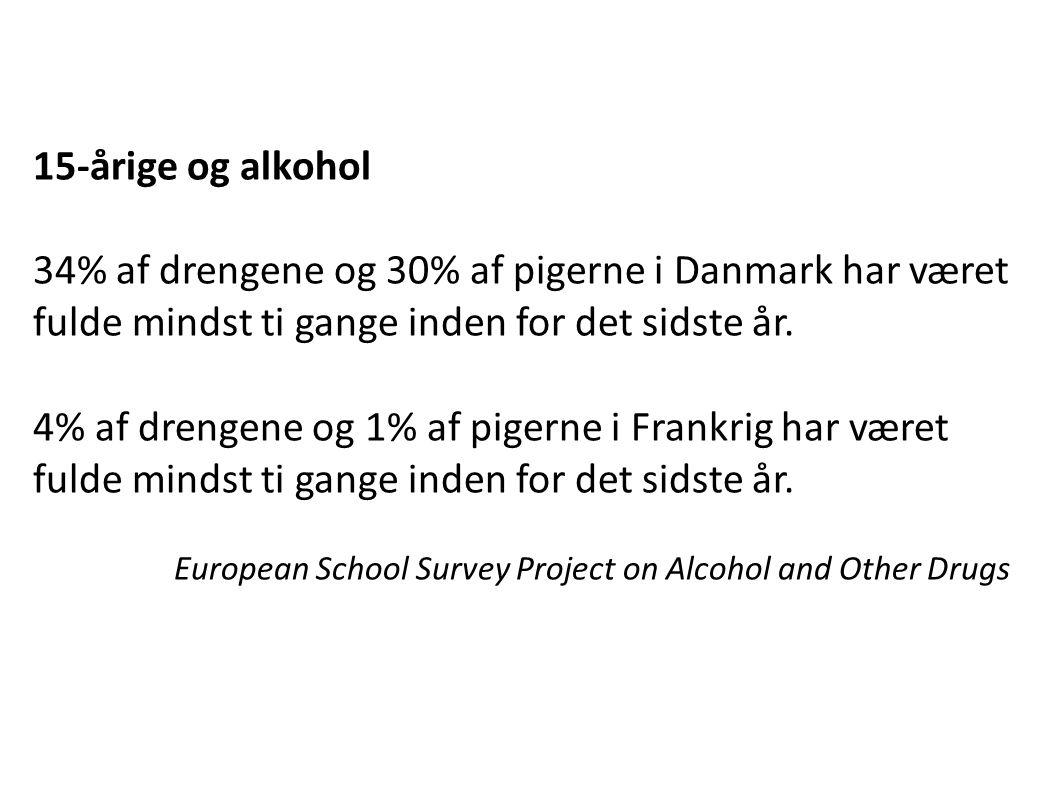 15-årige og alkohol 34% af drengene og 30% af pigerne i Danmark har været fulde mindst ti gange inden for det sidste år.