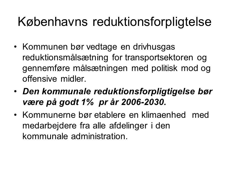 Københavns reduktionsforpligtelse