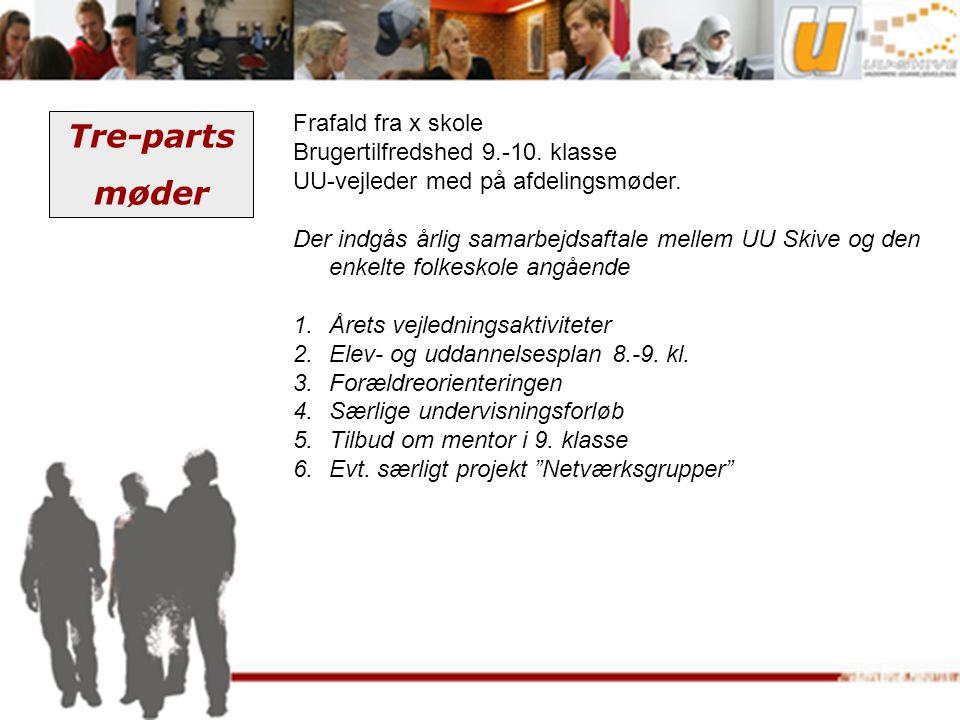 Tre-parts møder Frafald fra x skole Brugertilfredshed 9.-10. klasse