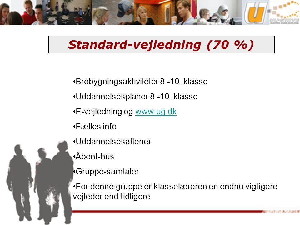 Standard-vejledning (70 %)