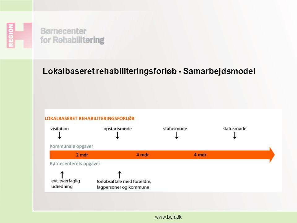 Lokalbaseret rehabiliteringsforløb - Samarbejdsmodel