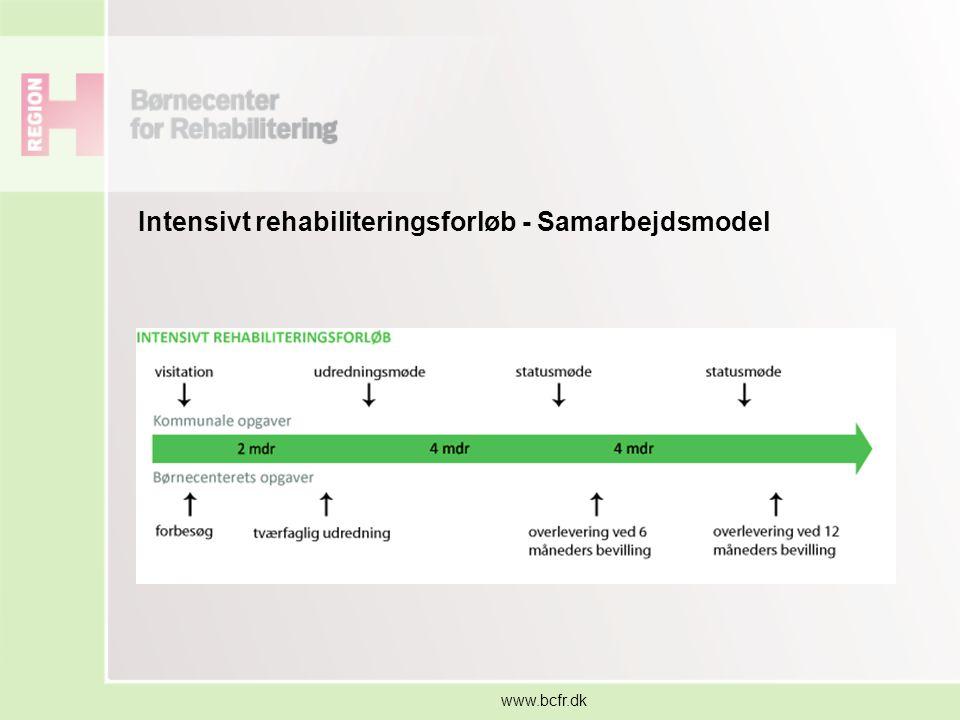 Intensivt rehabiliteringsforløb - Samarbejdsmodel
