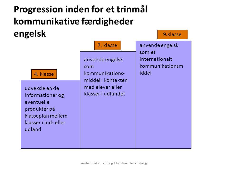 Progression inden for et trinmål kommunikative færdigheder engelsk