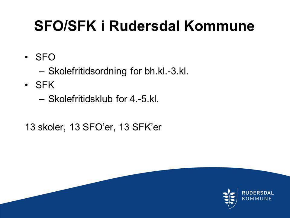 SFO/SFK i Rudersdal Kommune