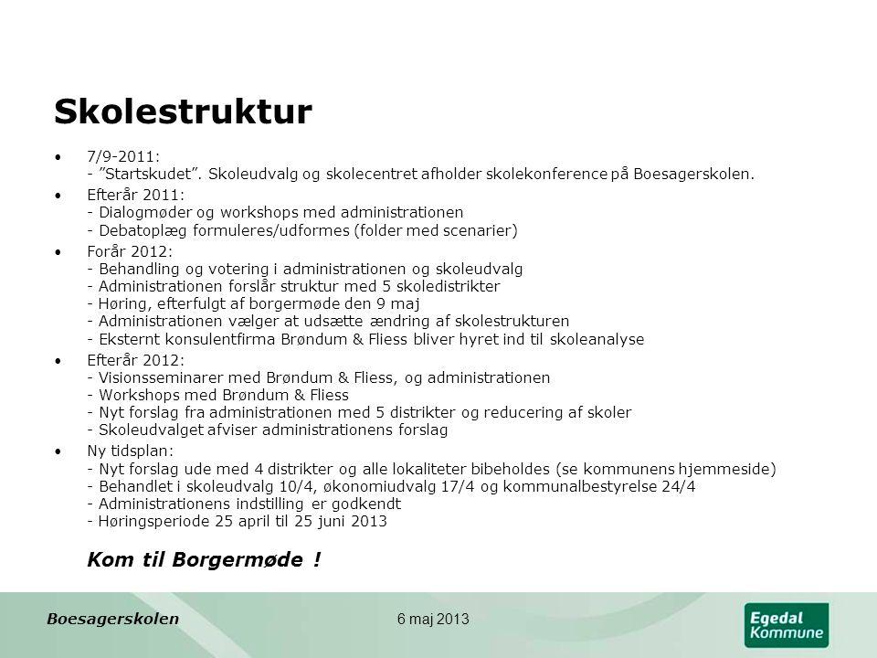 Skolestruktur 7/9-2011: - Startskudet . Skoleudvalg og skolecentret afholder skolekonference på Boesagerskolen.