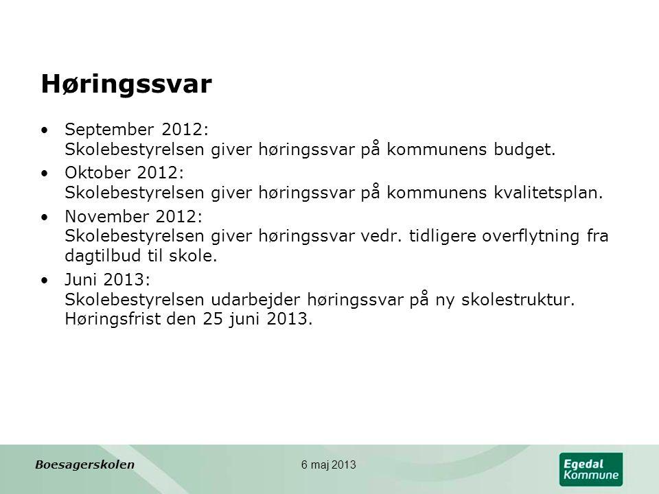 Høringssvar September 2012: Skolebestyrelsen giver høringssvar på kommunens budget.