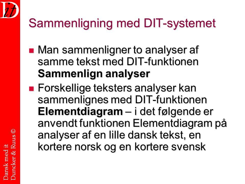 Sammenligning med DIT-systemet