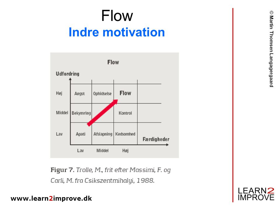 Flow Indre motivation www.learn2improve.dk