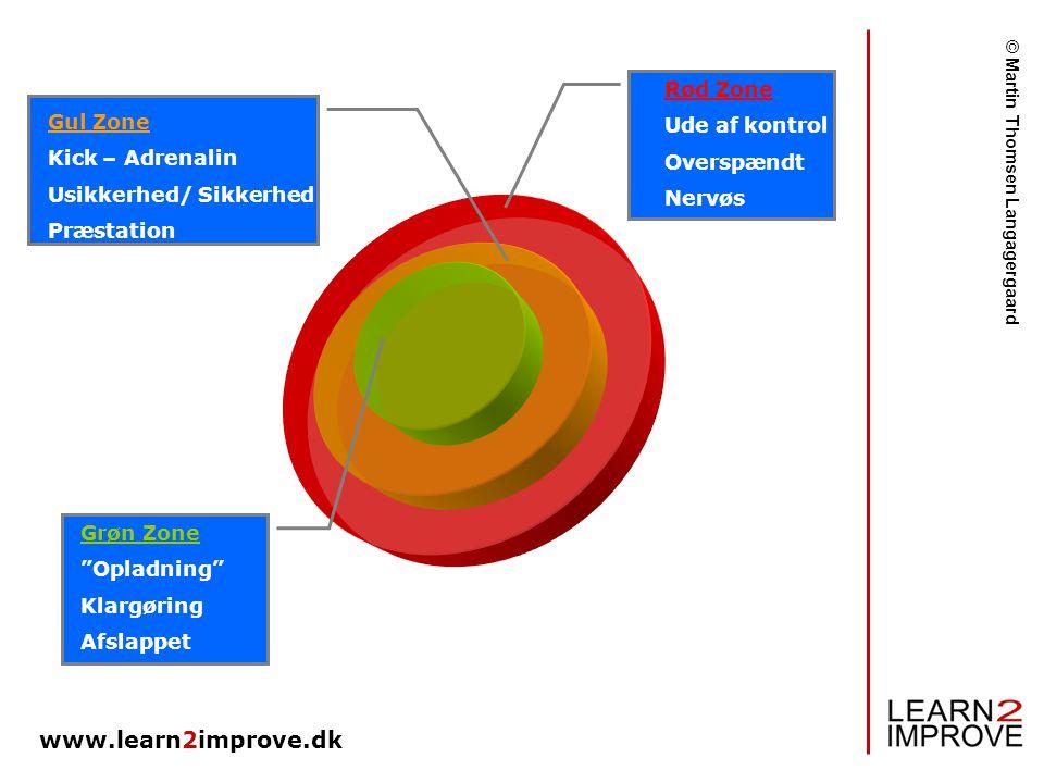 www.learn2improve.dk Rød Zone Ude af kontrol Gul Zone Overspændt