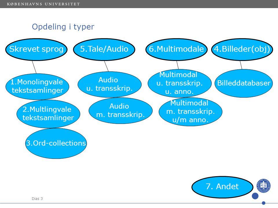 Opdeling i typer Skrevet sprog 5.Tale/Audio 6.Multimodale