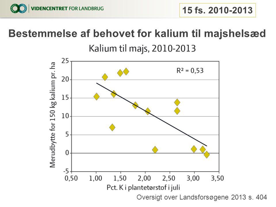 Bestemmelse af behovet for kalium til majshelsæd
