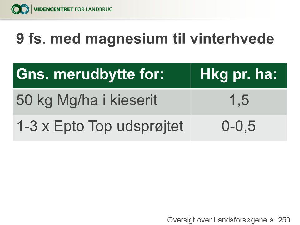 9 fs. med magnesium til vinterhvede Gns. merudbytte for: Hkg pr. ha: