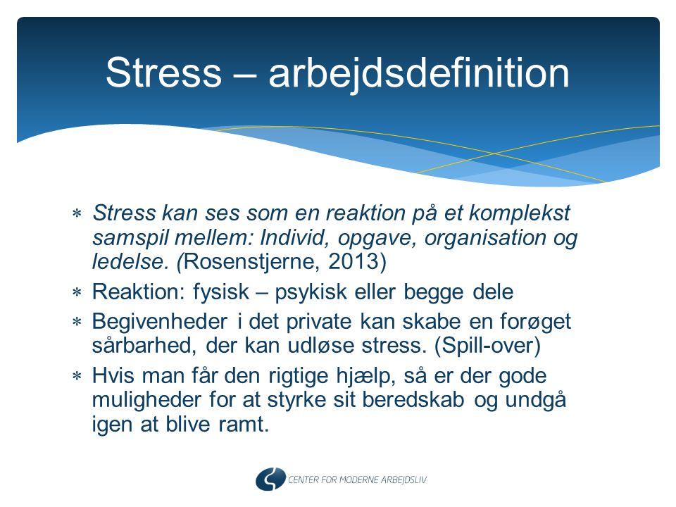 Stress – arbejdsdefinition
