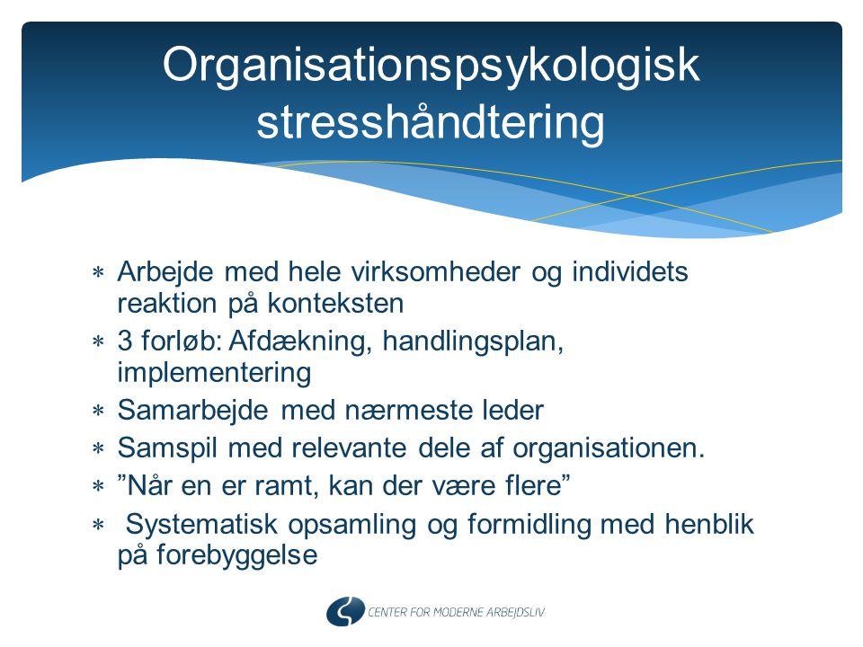 Organisationspsykologisk stresshåndtering