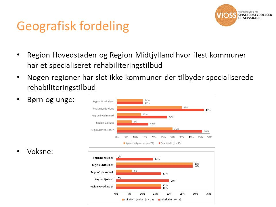 Geografisk fordeling Region Hovedstaden og Region Midtjylland hvor flest kommuner har et specialiseret rehabiliteringstilbud.