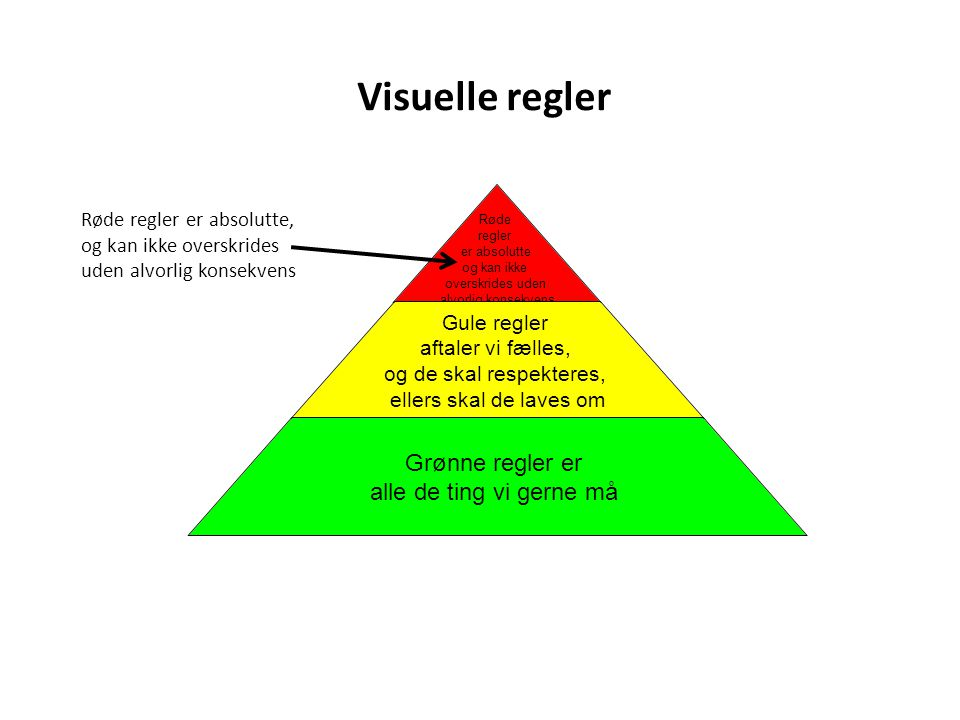 Visuelle regler Røde regler er absolutte, og kan ikke overskrides uden alvorlig konsekvens
