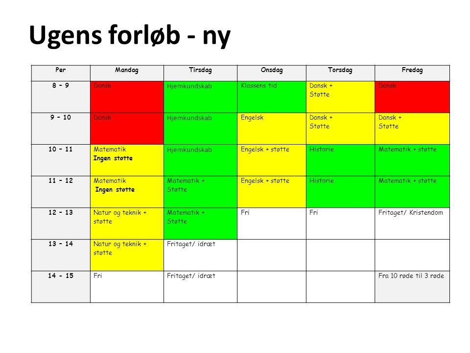 Ugens forløb - ny Hjemkundskab Per Mandag Tirsdag Onsdag Torsdag