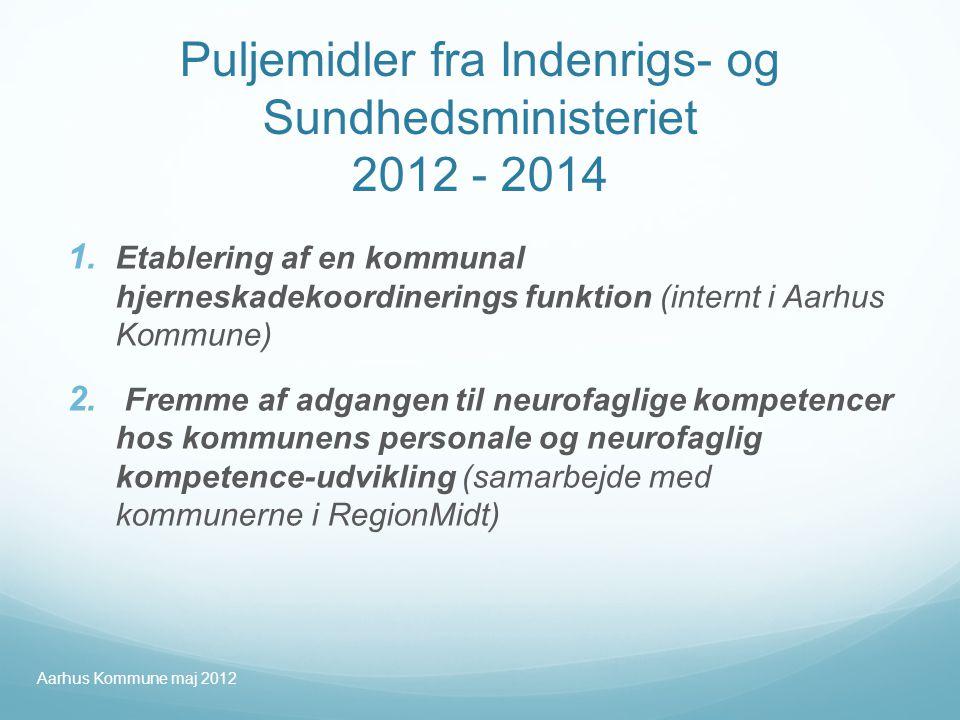 Puljemidler fra Indenrigs- og Sundhedsministeriet 2012 - 2014