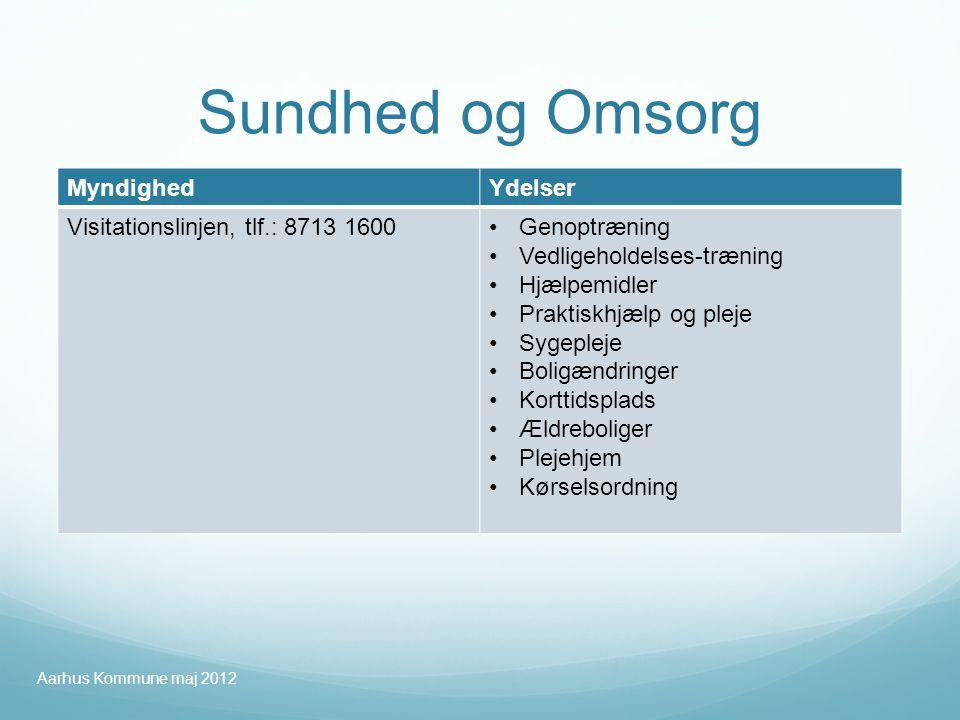 Sundhed og Omsorg Myndighed Ydelser Visitationslinjen, tlf.: 8713 1600