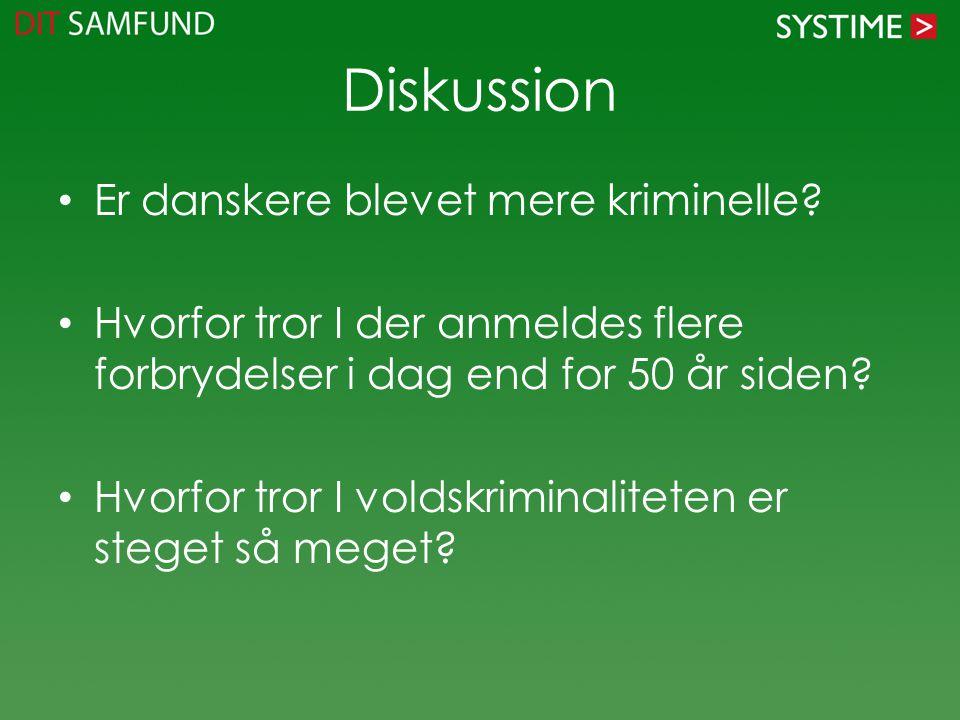 Diskussion Er danskere blevet mere kriminelle