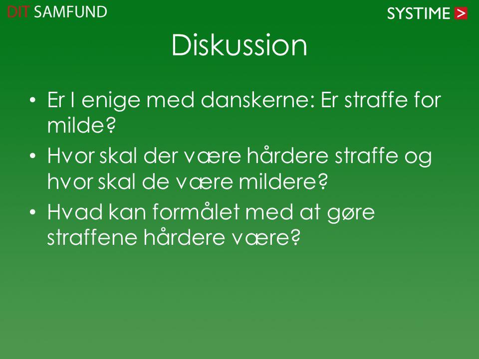 Diskussion Er I enige med danskerne: Er straffe for milde