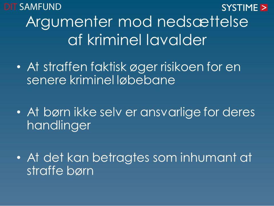 Argumenter mod nedsættelse af kriminel lavalder