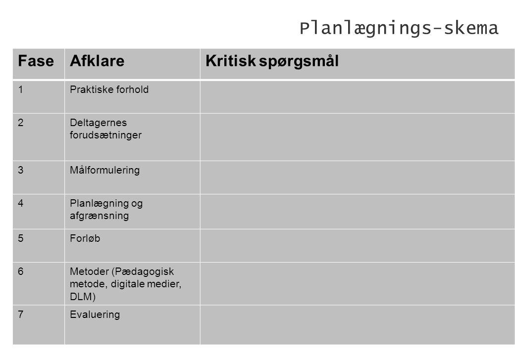 Planlægnings-skema Fase Afklare Kritisk spørgsmål 1 Praktiske forhold