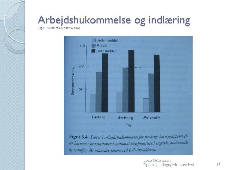 Arbejdshukommelse og indlæring (Figur – Gathercole & Alloway 2009)