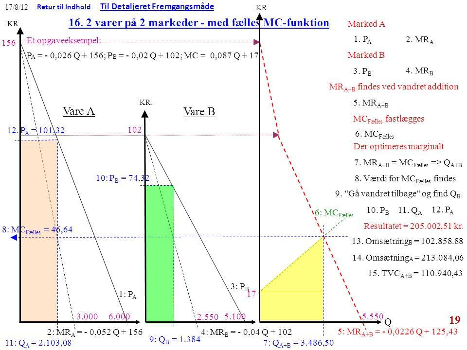 16. 2 varer på 2 markeder - med fælles MC-funktion