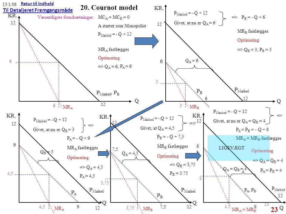 20. Cournot model 23 KR. Til Detaljeret Fremgangsmåde KR. 6 PB PMarked