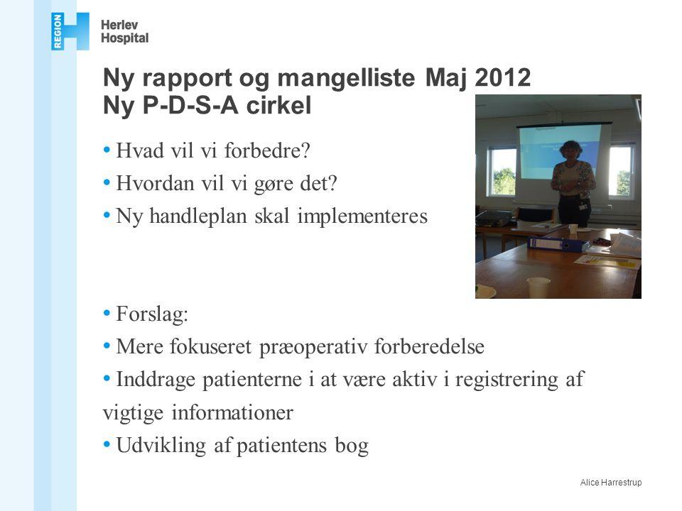 Ny rapport og mangelliste Maj 2012 Ny P-D-S-A cirkel