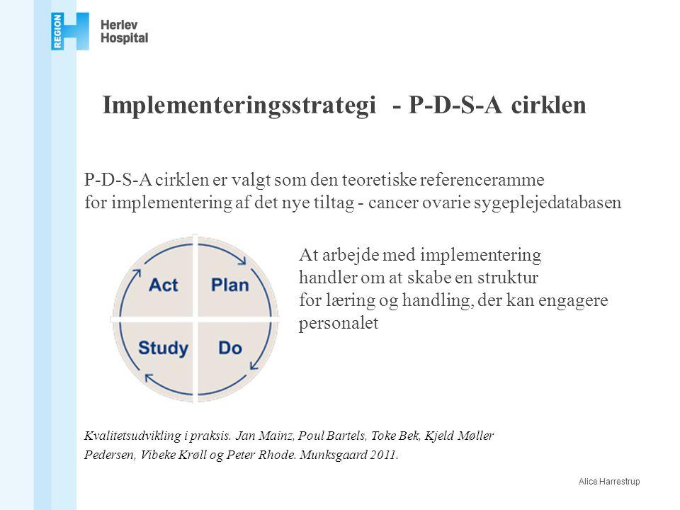 Implementeringsstrategi - P-D-S-A cirklen