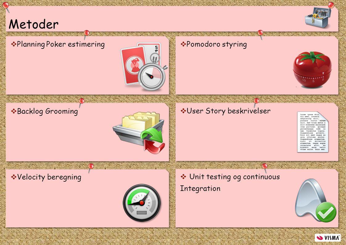 Metoder Planning Poker estimering Pomodoro styring Backlog Grooming