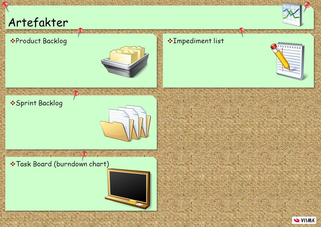 Artefakter Product Backlog Impediment list Sprint Backlog