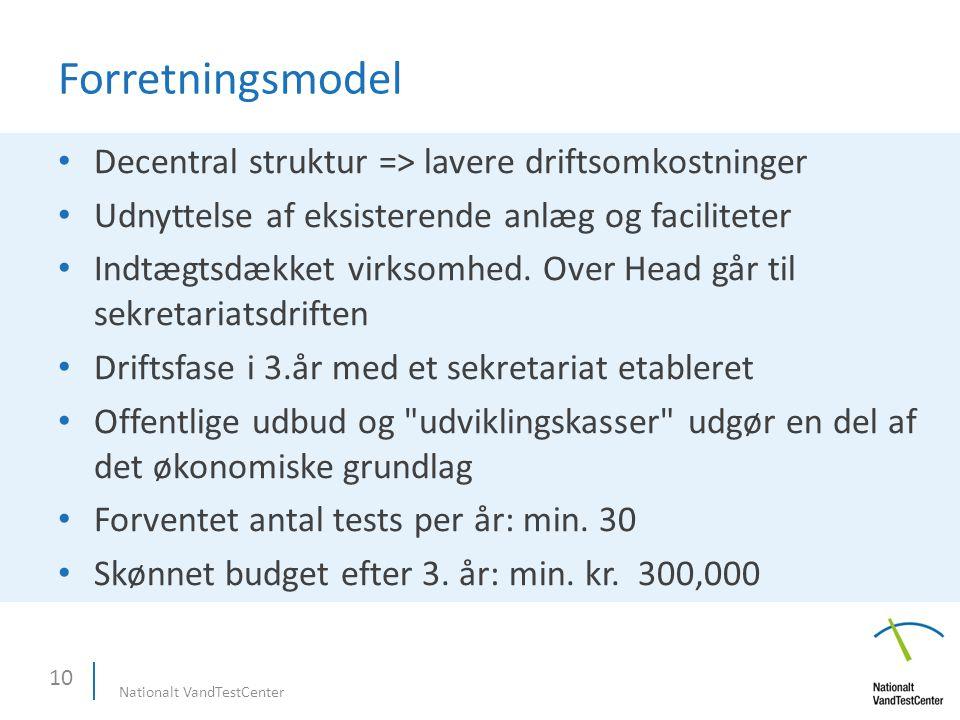 Forretningsmodel Decentral struktur => lavere driftsomkostninger