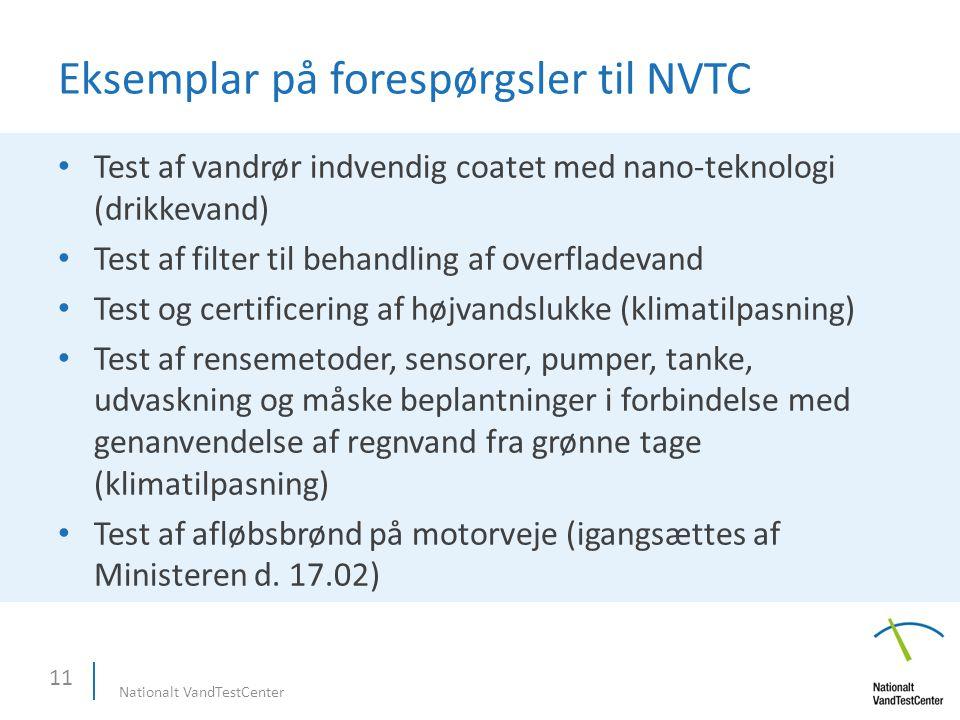 Eksemplar på forespørgsler til NVTC